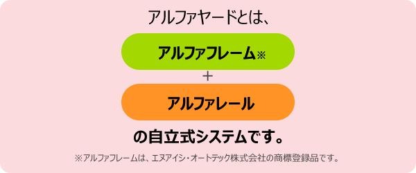 アルファヤードとは、アルファフレーム+アルファレールの自立式システムです。